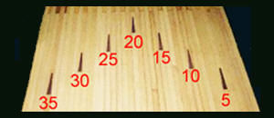 picture relating to Printable Bowling Lane Diagram called Concentrating on
